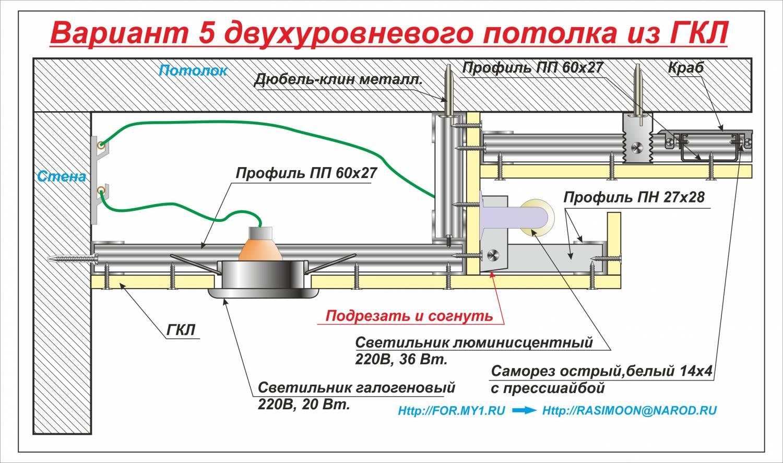 Как сделать двухуровневые потолки из гипсокартона и натяжного 863