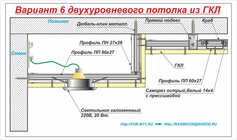 Многоуровневый потолок из гипсокартона своими руками пошаговая инструкция