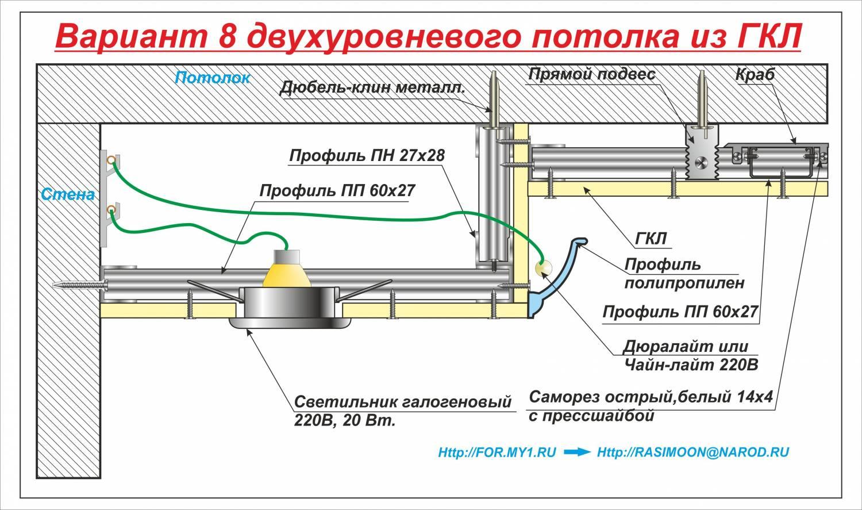 Монтаж натяжных потолков с подсветкой своими руками